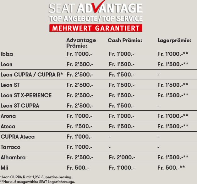SEAT Advantage Prämie