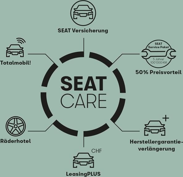 SEAT Care Vorteile
