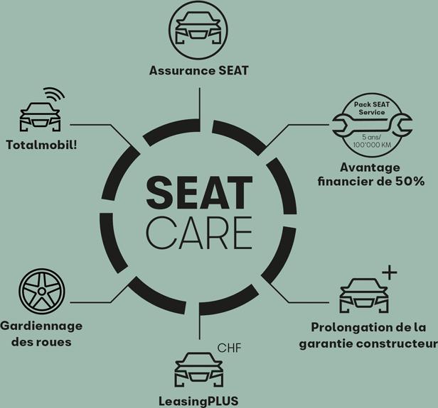 SEAT CARE