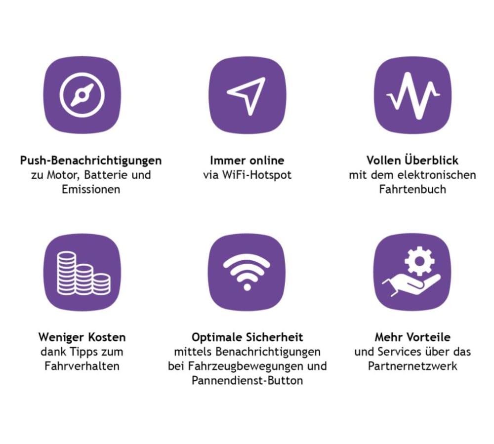 autoSense_Vorteile_AMAG Basel