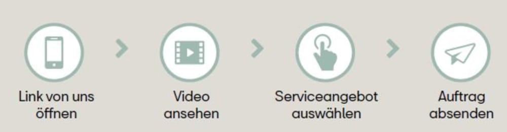 Service-Cam