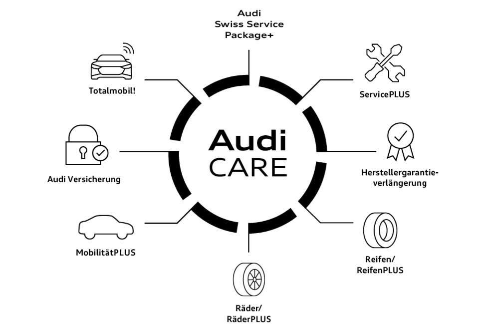 Audi_Care_960x640px_d
