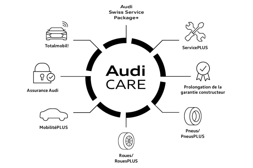 Audi_Care_960x640px_f