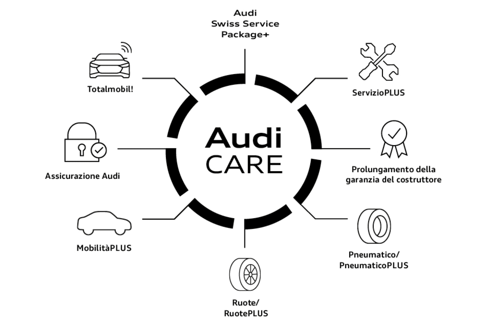 Audi_Care_960x640px_i