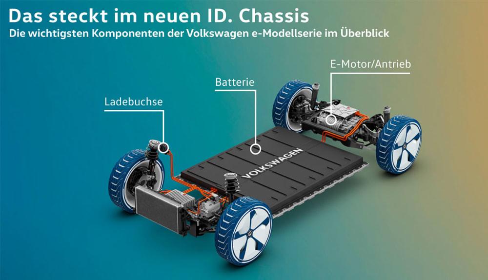VW-MEB-1