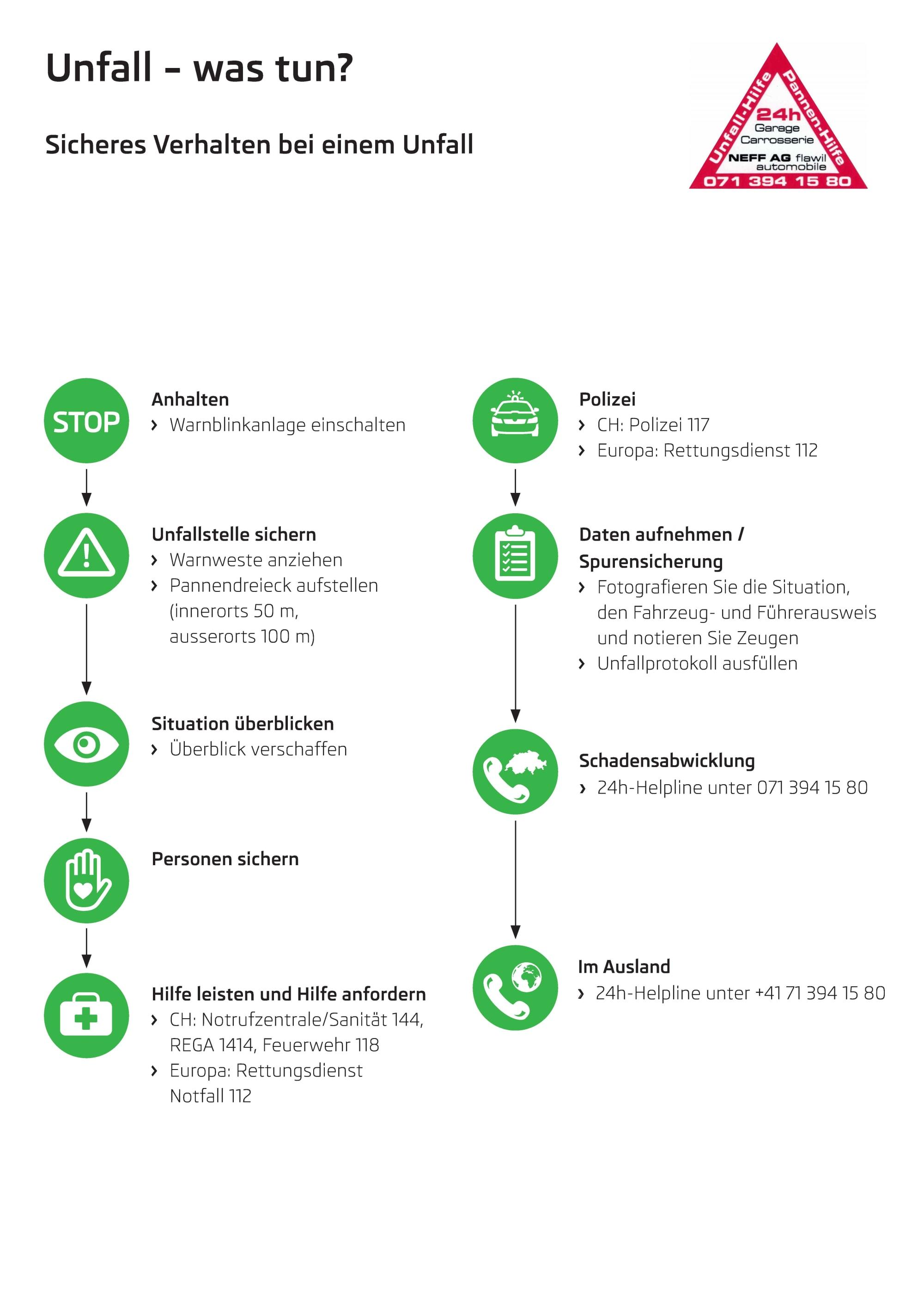 Pannen- und Unfallmanagement NEFF AG Webseite_Seite_2