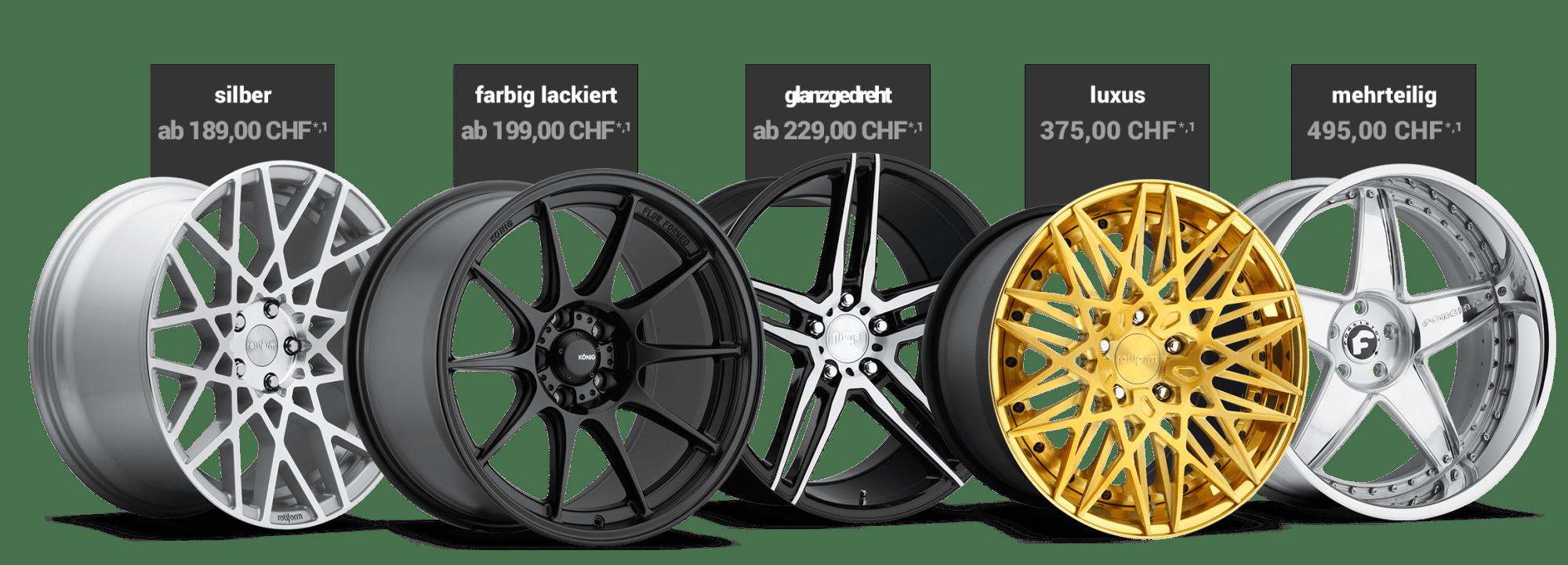 pricing_german