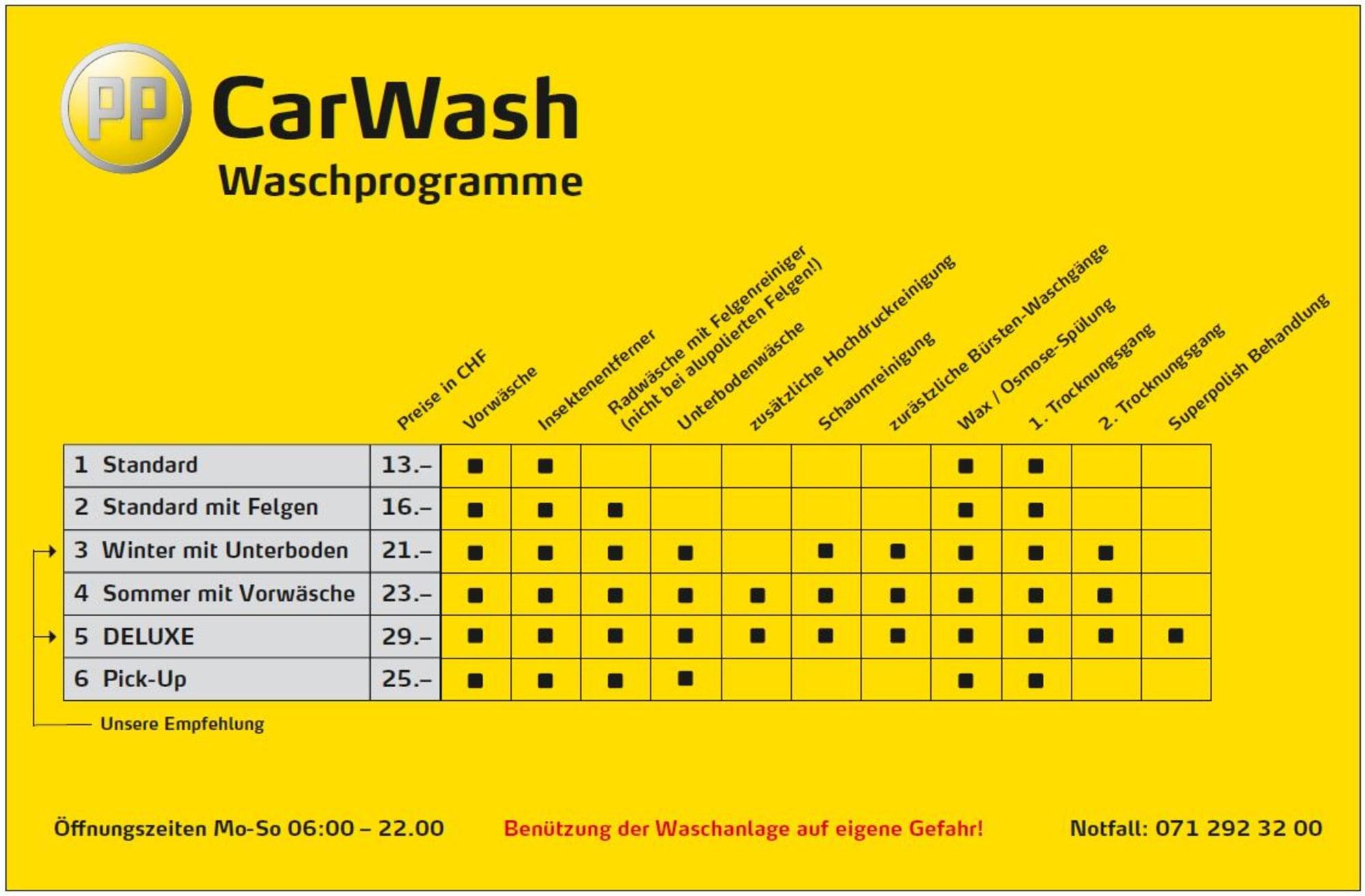 Waschprogramme