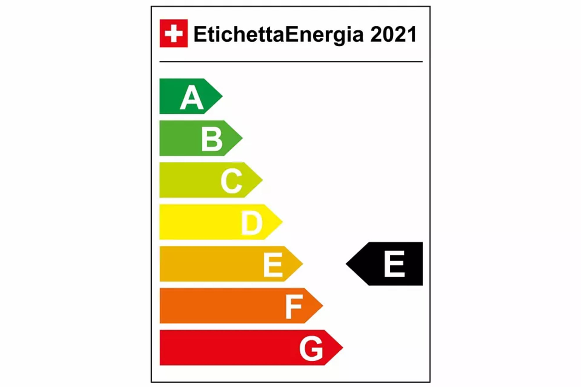 EnEV-Etikette-IT-E