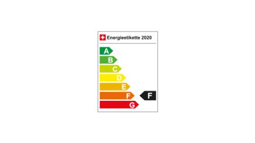 9881-EE PW DE 2020 WERBUNG F